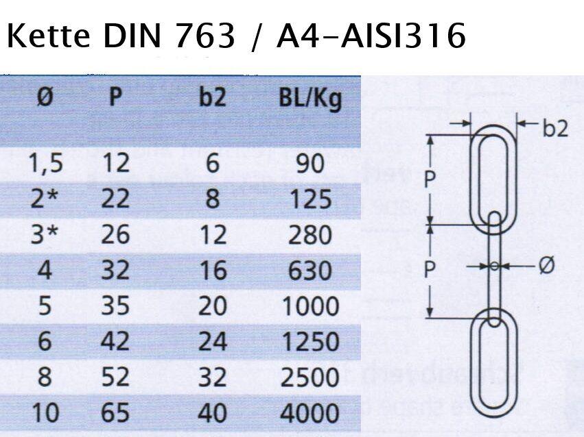 EDELSTAHL ANKERKETTE DIN 766 V4A 2mm Rostfrei Nirosta Stahlkette Kette TOP PREIS