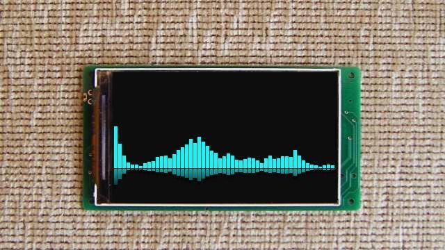 VU meter , real time audio spectrum analyzer ( RTA ) and oscilloscope