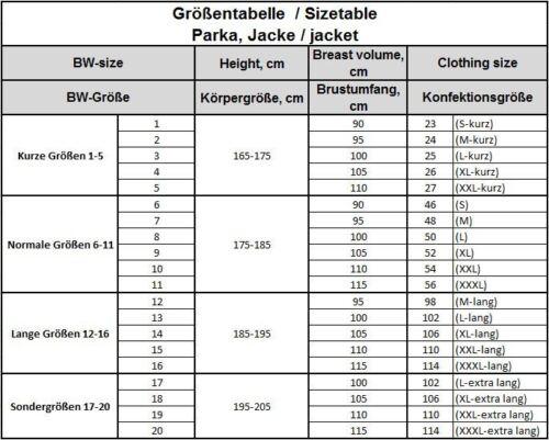 ORIGINAL POLIZEI BGS ZOLL PARKA FUTTER GORE-TEX GRÜN OUTDOOR ANGELN JAGEN ARBEIT