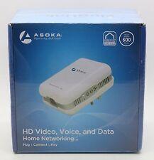 NEW Asoka PlugLink-ETH-500 Powerline 2 Adapters PL9671-A2 Pluglinks Internet