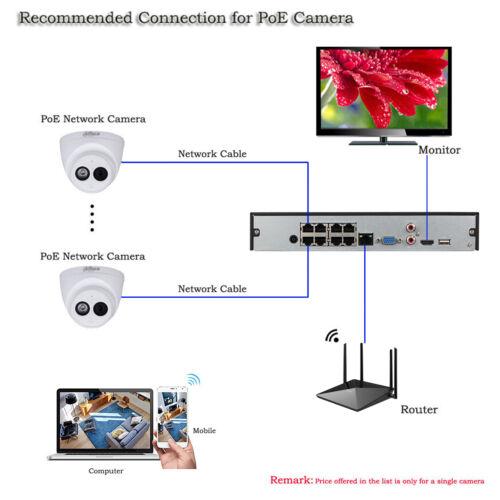 Dahua IPC-HDW4433C-A IP Camera 4MP HD POE IR Mic H.265 IP67  Dome Security CCTV