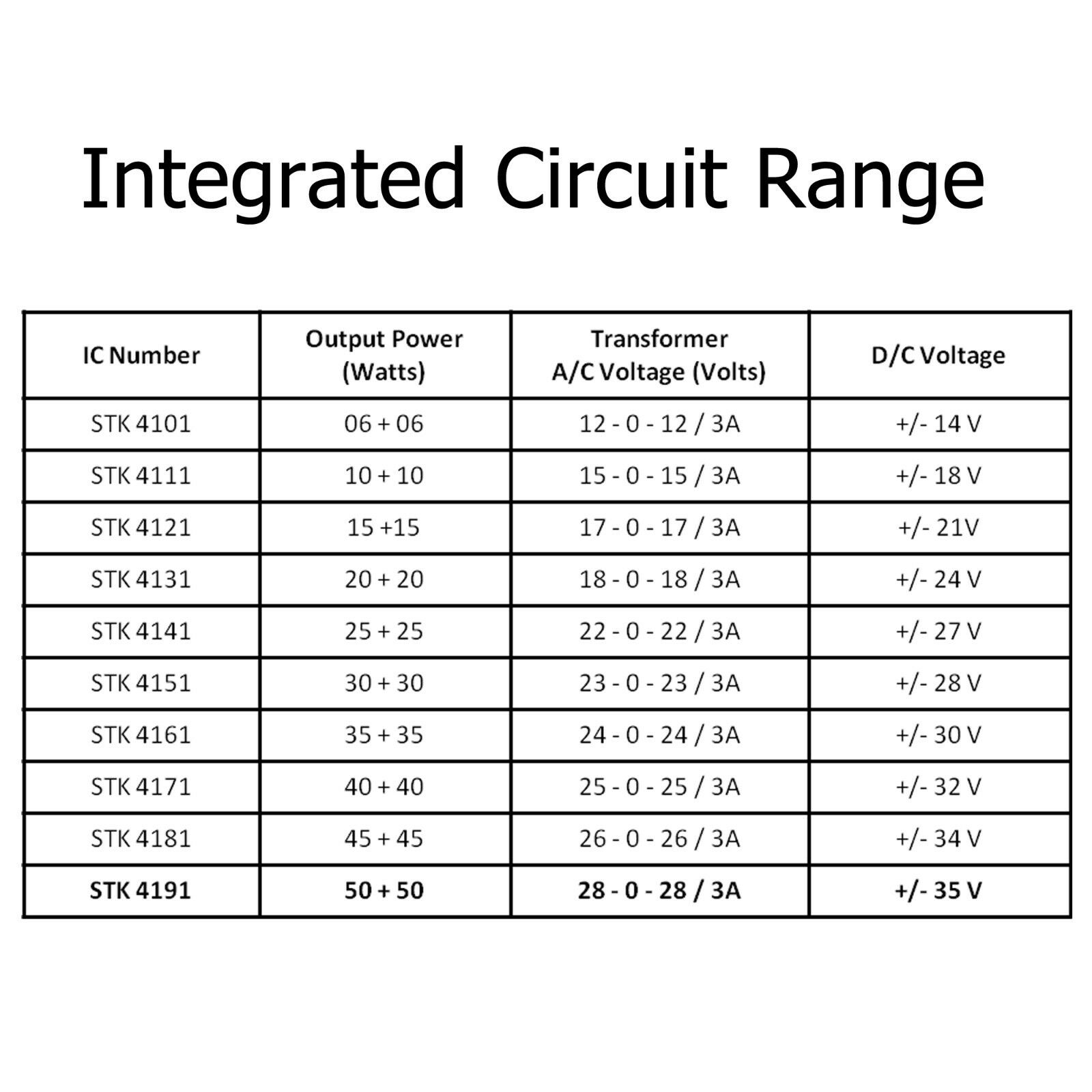 Stk 4191 100w Stereo Power Amplifier Diy Kit With Ne5532 Pre Amp Ic Tone Ctrl Pcb Ebay