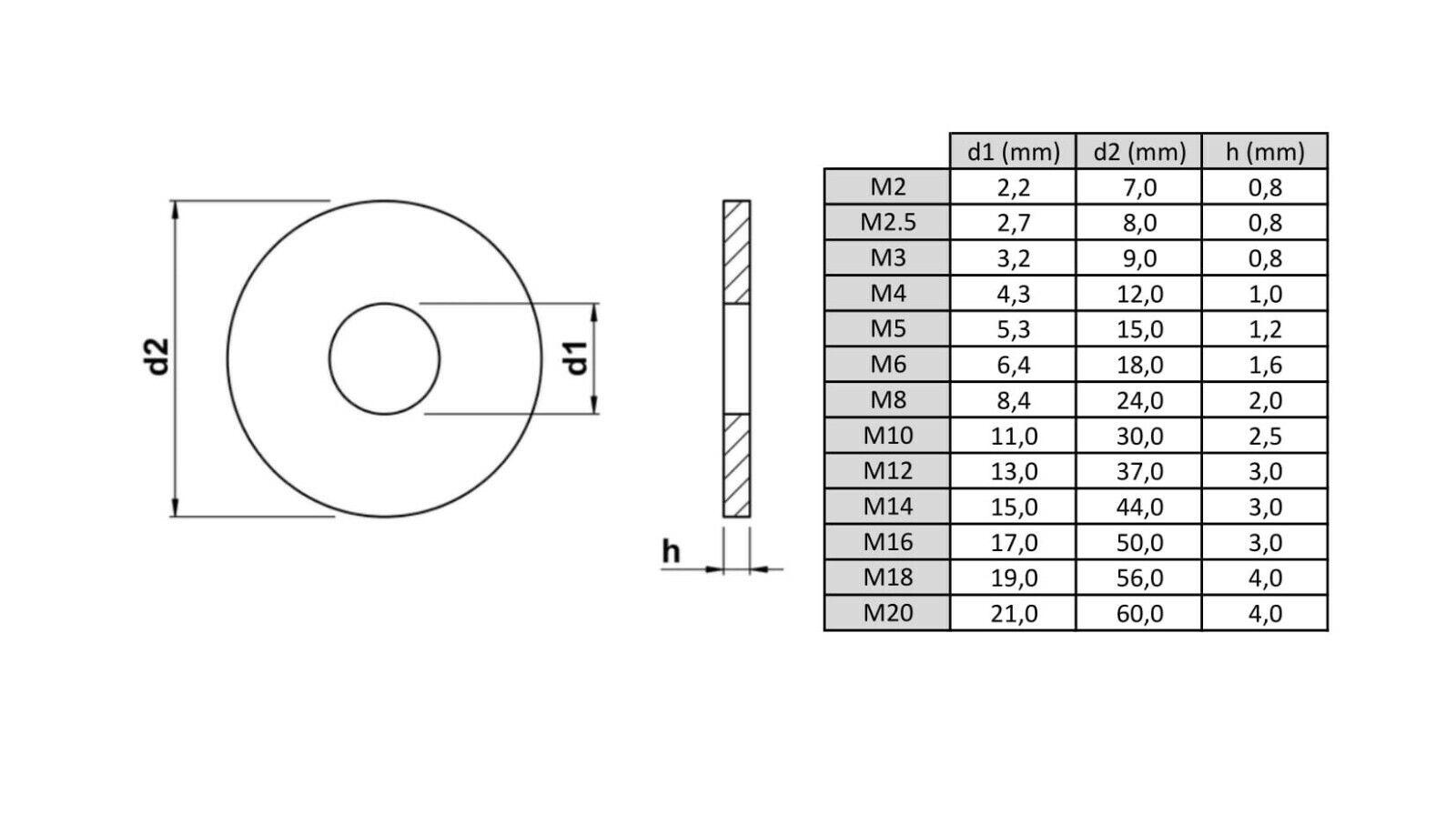 Unterlegscheiben Edelstahl V4A U-Scheiben DIN125 DIN9021 Beilagscheiben M2//3~M12