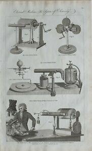 1790-Datierter-Aufdruck-Elektrische-Maschinen-Electricity-Lanes-Nicholsons-Adams