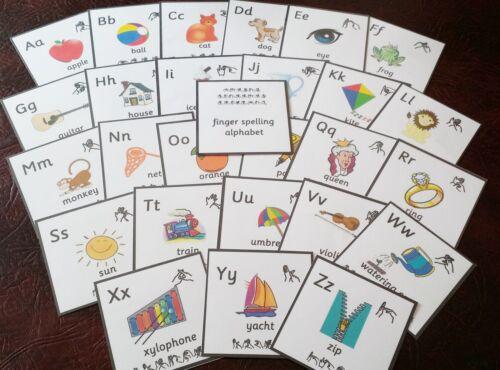 Alfabeto-con il dito ortografia-comunicazione lingua dei segni-Bisogni Speciali