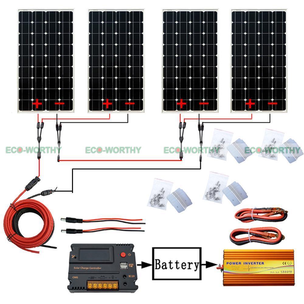 960W Mono Solarmodul Kit 1KW 24V-220V Wechselrichter 20A Controller für Heimkamp