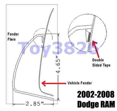 02-05 Dodge Ram 1500 Ram 2500 Factory Style Fender Flares in Matte Black
