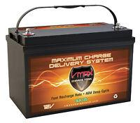 SLR125 VMAX High Performance AGM Deep Cycle 12V 125AH Battery for Solar Storage