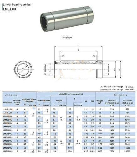 US Stock 2pcs LM20LUU 20mm Long Linear Ball Bearing Bushing 20 x 32 x 80mm