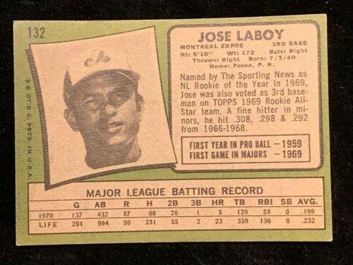 1971 Topps Baseball Card Pick Your Card