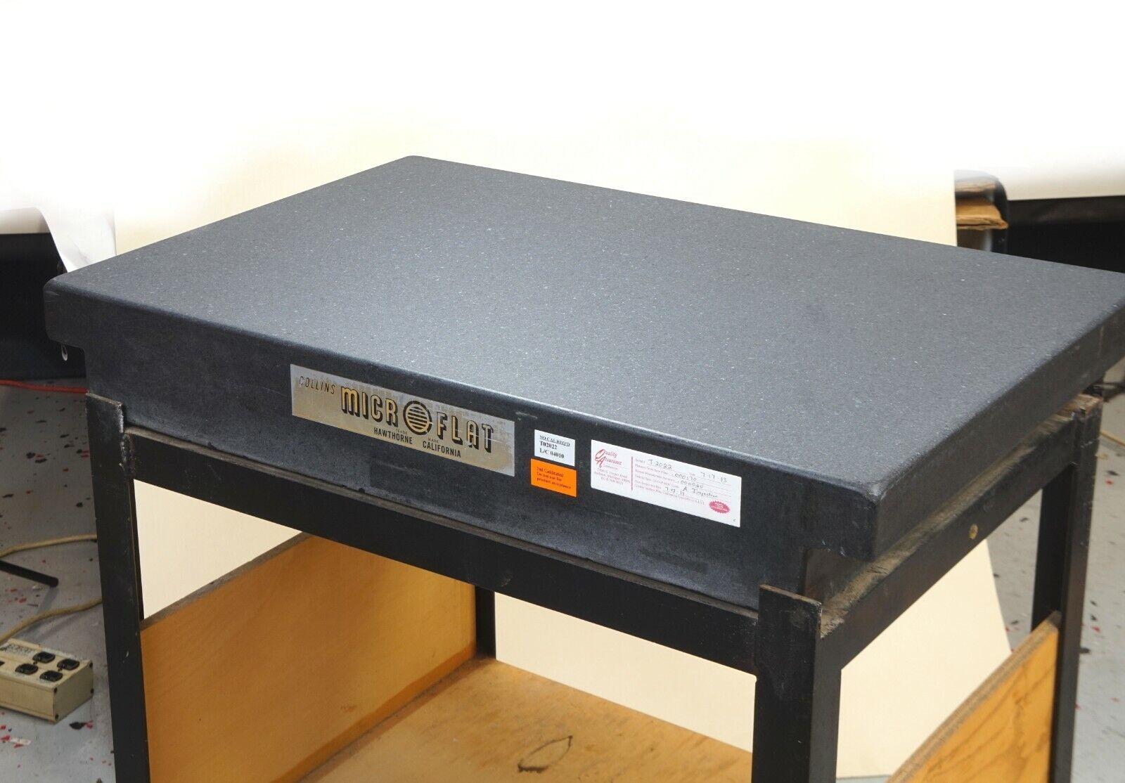 Grade A Black Surface Plate
