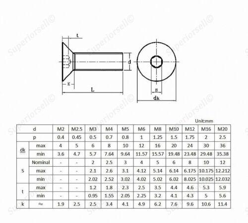 M2.5*6-32mm Countersunk Screws Allen Key Bolt+Nut+Flat Washer Kit A2SS Var.Match