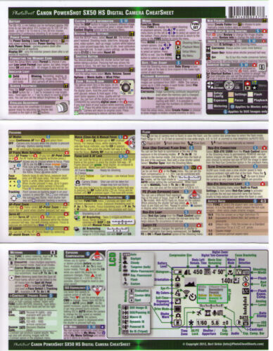 CheatSheet Canon SX50HS Laminated Mini Manual >Put one in your camera bag today!