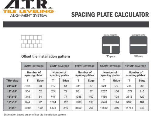 ATR Tile Leveling Alignment System T Spacers 2mm//3mm for Brick//Subway Layout