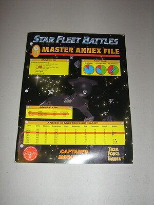 SFB: Module G1: Master Annex File (New)