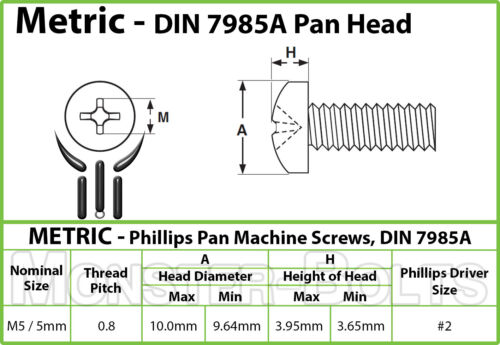 M5 x 16mm  Phillips Pan Head Machine Screws Steel w// Black Oxide  DIN 7985A