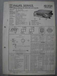 Philips-ND372V-Autoradio-Service-Manual-Ausgabe-05-57