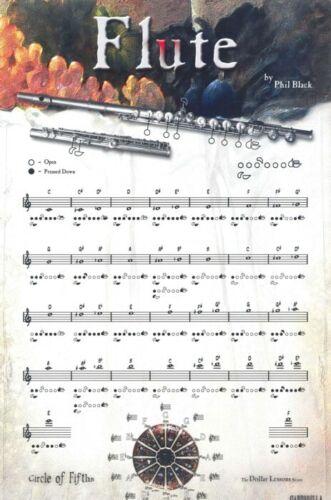 POSTER Instrumental FLUTE Phil Black