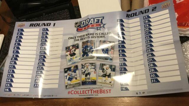 "2020 Upper Deck NHL Draft Poster Young Guns! 18""x36"""