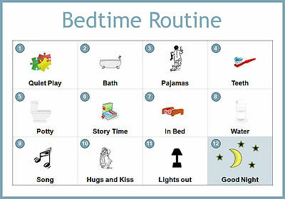 photograph regarding Bedtime Routine Chart Printable referred to as A5 Print Childrens Bedtime Program Chart (Envision Poster Children Bed room Snooze) eBay