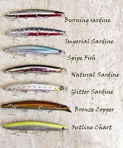 PAYO-PERCA-MAC-TUNE-125F-Minnow-fishing-lure-Striped-Bass-Bronze-Copper