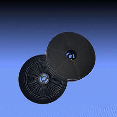 SPARSET 2 Aktivkohlefilter Kohlefilter Filter für Dunstabzugshaube MPM 50 OP-05
