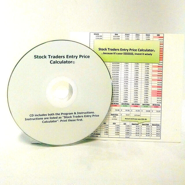Stock Market Stock Trading Software Stock Price And Trend Analyzer