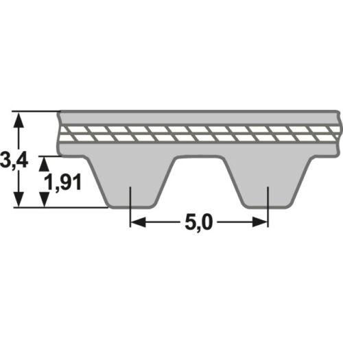 Zahnflachriemen Profil S5M Zahnriemen STS Super Torque 710-2525 mm Länge