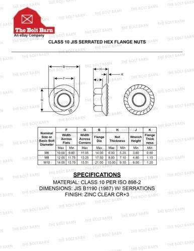 200 M8-1.25 Metric JIS Serrated Hex Flange Nuts Class 10 J.I.S B1190
