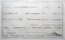 ADMIRALTY Is,PAPUA NEW GUINEA, MINDANAO,PHILIPPINES,Cpt.COOK antique print c1780