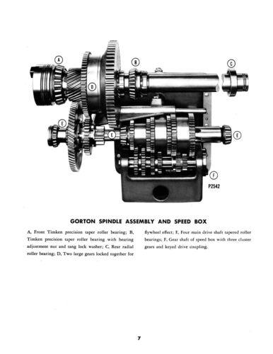 558 Gorton  2-28 /& 3-34 Milling  Machine Maintenance and Parts Manual