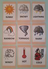 Juego de tarjetas Flash de clima-Aprendizaje Educativo Paquete de imágenes y textos Flashcards