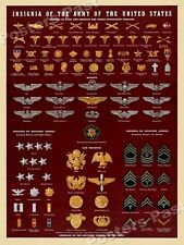 1943 ?Insignia of the U.S. Army? Vintage Style WW2 Poster - 18x24