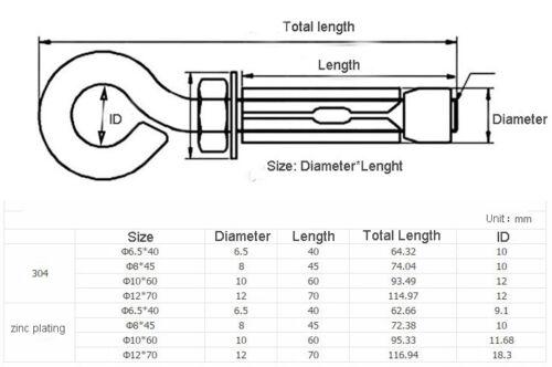 Φ8 Φ10 Φ12 Sleeve Anchors Eye Expansion Bolts For Masonry,Brick,Concrete,Stone