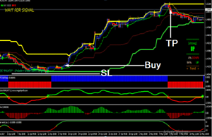 Fcp forex trading system repaint