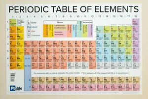 Ptable Com 2019 Periodic Table Poster 30x20 9780998688824 Ebay