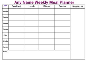 meal plan chart for weight loss