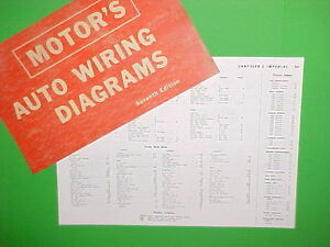 1966 chrysler 300 engine wiring diagram 1963 1964 1965 1966 1967 chrysler imperial 300  383  convertible  1963 1964 1965 1966 1967 chrysler