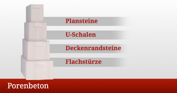 1 Palette Plansteine PP2 0,4 - 10 x 19 x 50 cm, 12,00 m²   Erste Gruppe von Kunden    Deutschland Frankfurt    Stabile Qualität