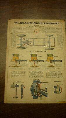 Alte Karte W.v. Ein Druck Zentralschmierung Lehrtafel Vogel Berlin Oldtimer Wasserdicht, StoßFest Und Antimagnetisch