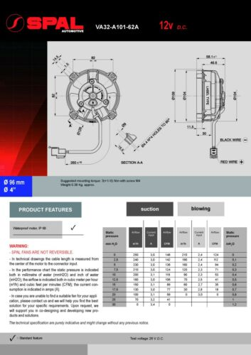 KTM HUSQVARNA TPI ORIGINAL FAN RADIATOR COOLER for 2 STROKE FROM YEAR 2018