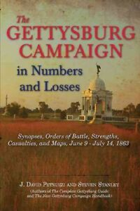 Gettysburg-Campaign-in-Numbers-and-Losses-Synopses-Orders-of-Battle-Stren