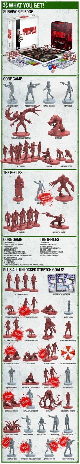 Resident Evil 2 Juego de Mesa Kickstarter promesa con todos los addons Exclusives + Excl