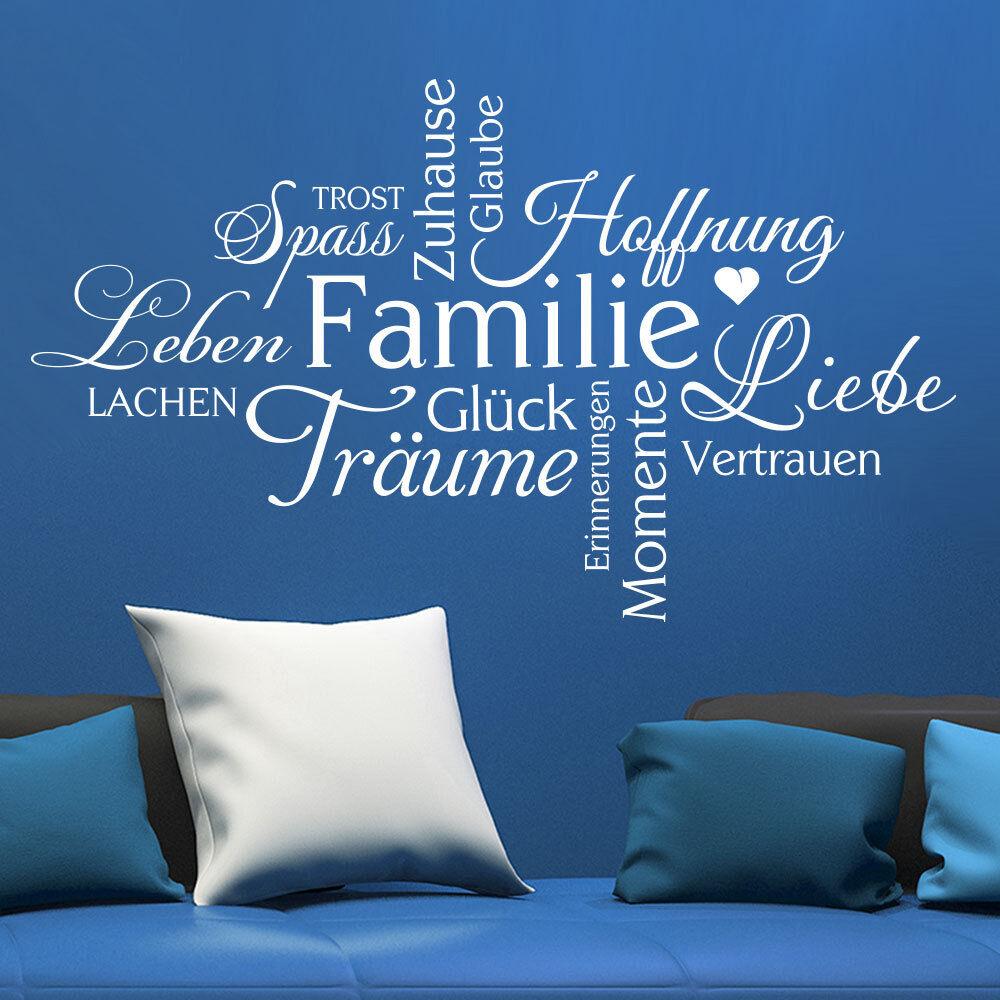 Wandtattoo Familie Wortwolke - Leben, Liebe, Spass, Zuhause ,Glaube - KLEBEHELD®