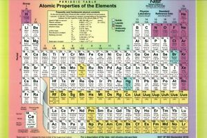 image is loading the periodic table chemical elements atomic properties chemistry - Periodic Table For Chemistry