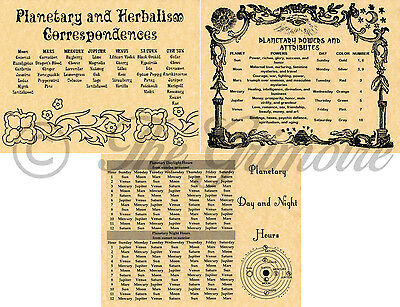 Book of Shadows, PLANETARY POWERS AND HOURS, Wicca, Witchcraft, Pagan