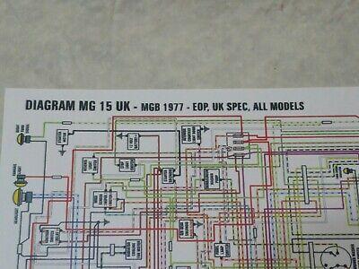 1973 mg mgb wiring diagram schematic wiring diagram 11  17  for 1977 mgb eop  uk spec  all models ebay  1977 mgb eop  uk spec  all models