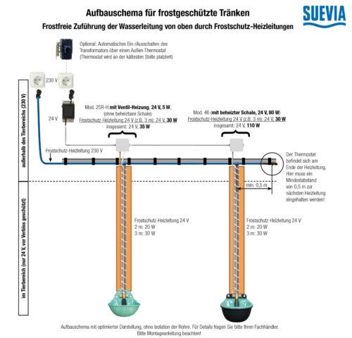 SUEVIA Frostschutz-Heizleitung 24 V