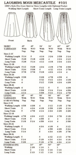 Skirt pattern only 1890/'s Skirt Sewing Pattern Laughing Moon Mercantile Lmm101
