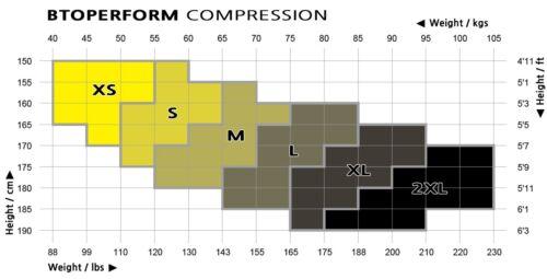BTOPERFORM Compression Skin Tight Base layer Bottoms Rash guard MMA PY-KOL